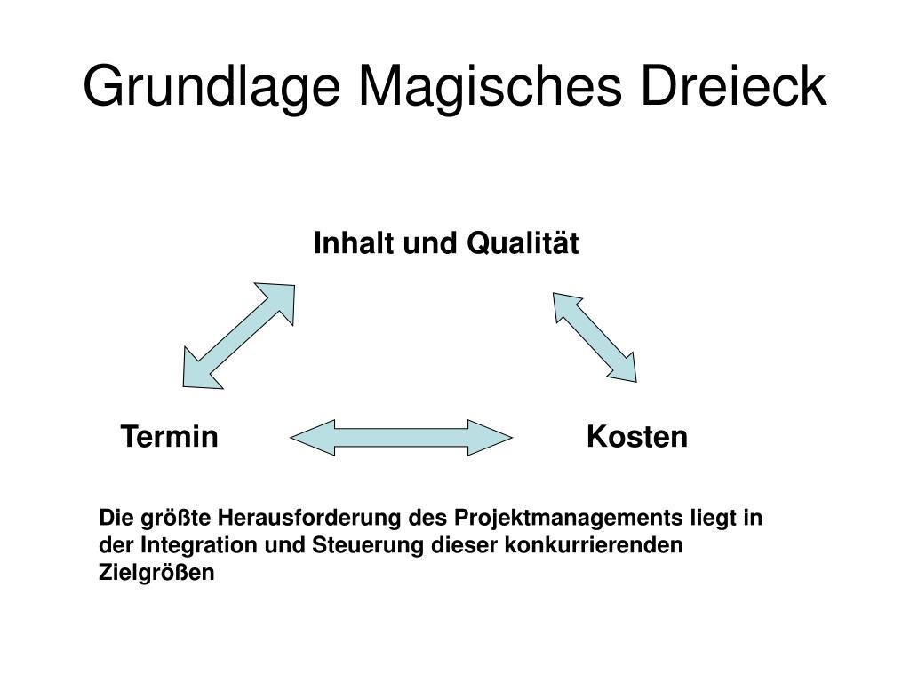 Grundlage Magisches Dreieck