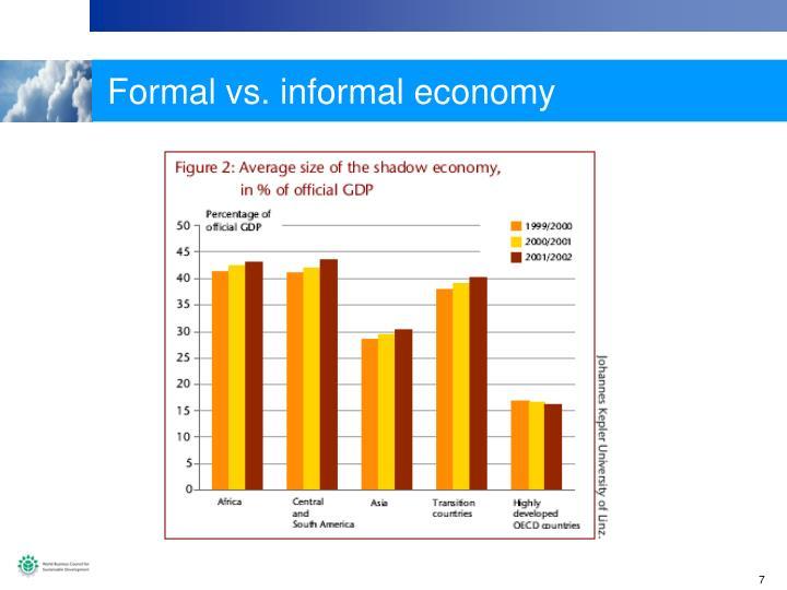 Formal vs. informal economy