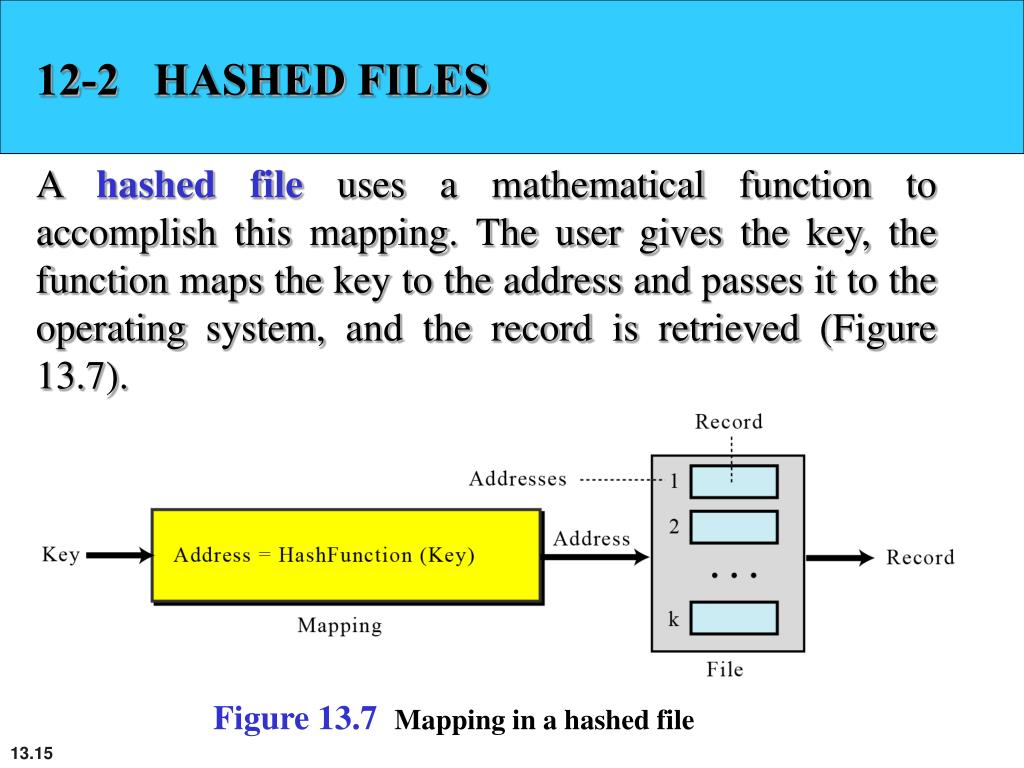 12-2   HASHED FILES