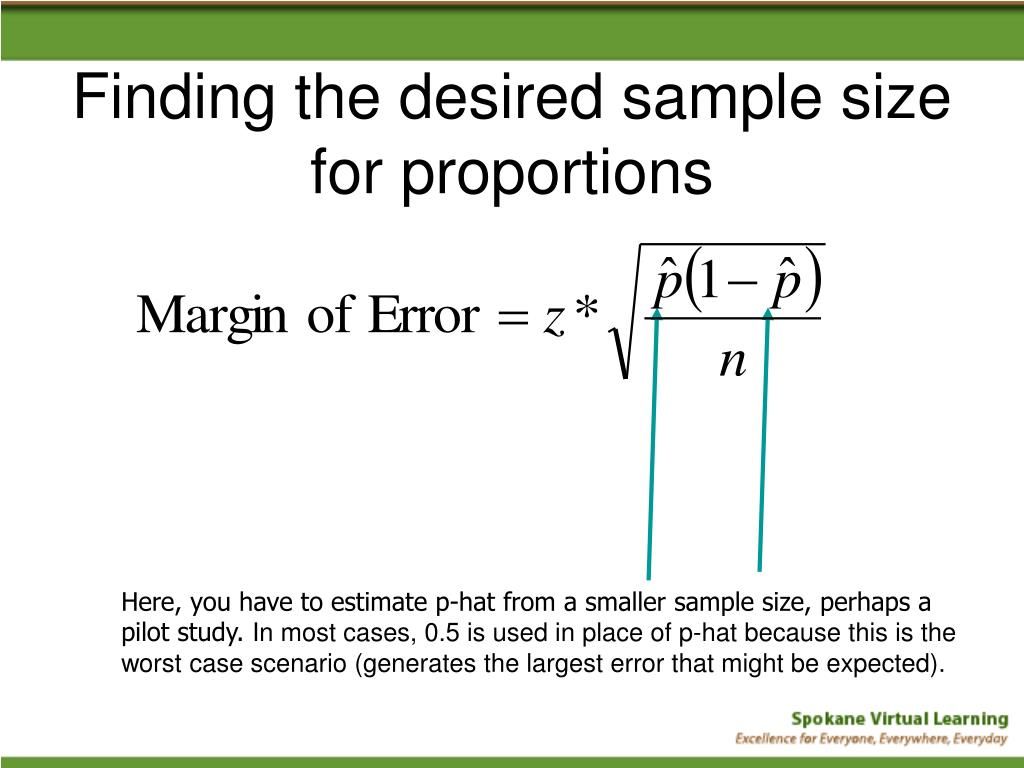 Finding the desired sample size for proportions