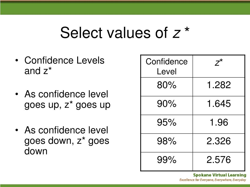 Select values of