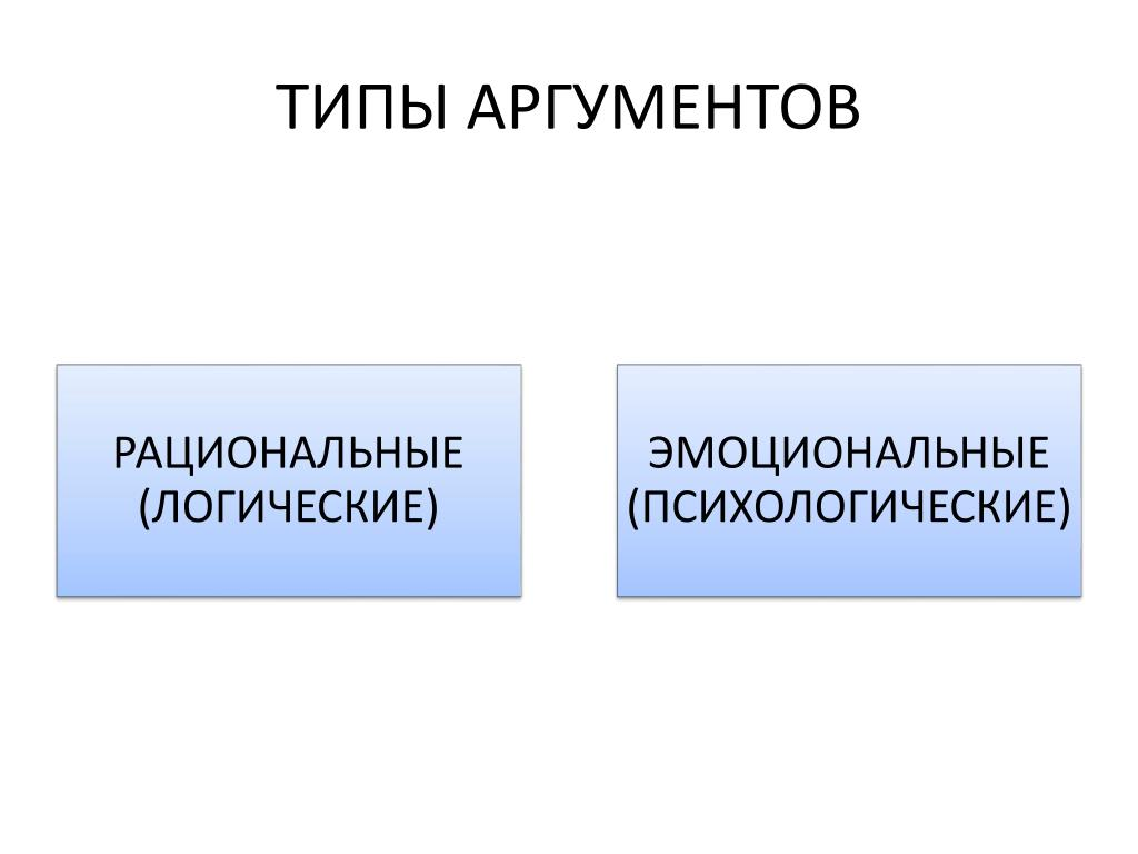 ТИПЫ АРГУМЕНТОВ