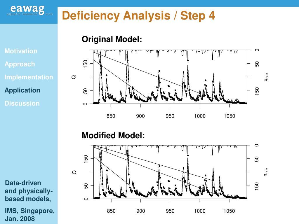 Deficiency Analysis / Step 4