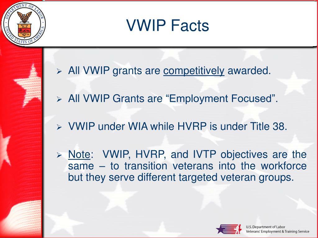 VWIP Facts