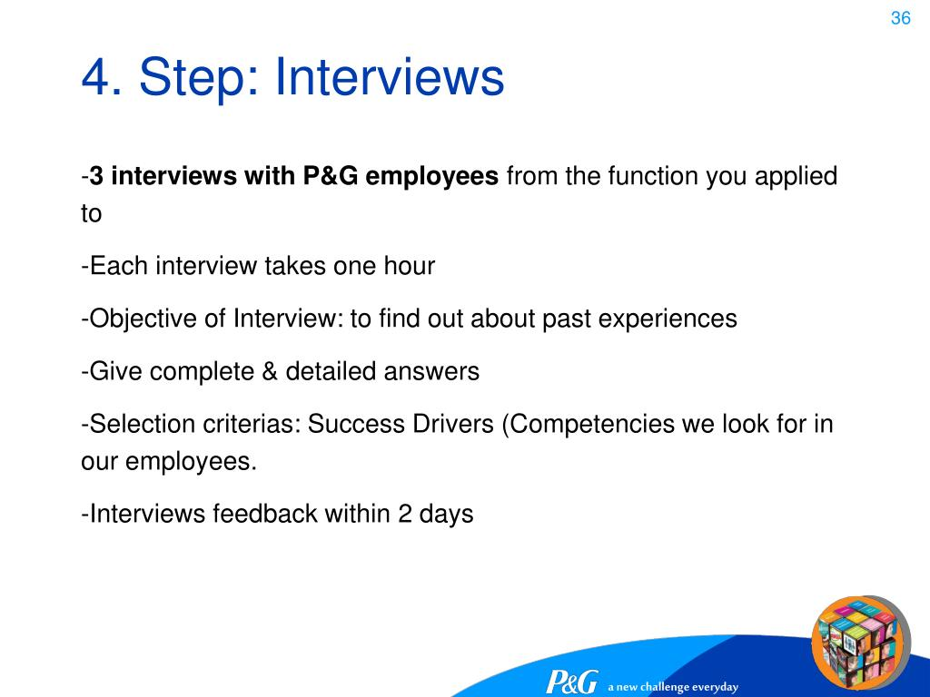 4. Step: Interviews