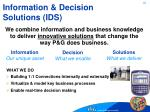 information decision solutions ids