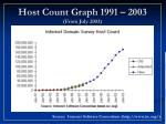 host count graph 1991 2003 from july 2003