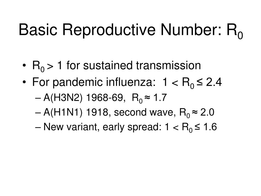 Basic Reproductive Number: R