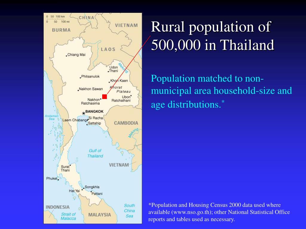 Rural population of 500,000 in Thailand