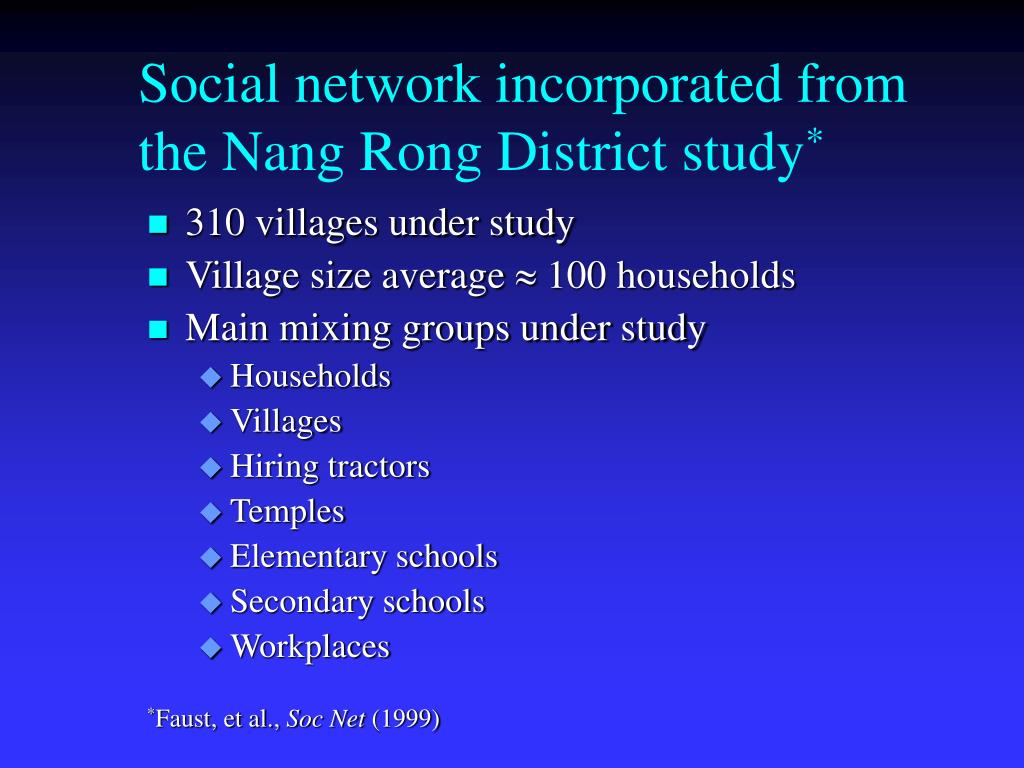 Social network incorporated from the Nang Rong District study