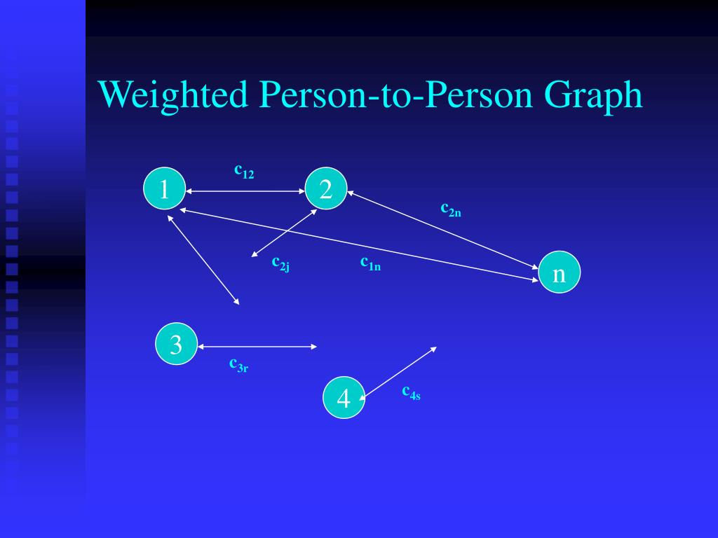 Weighted Person-to-Person Graph