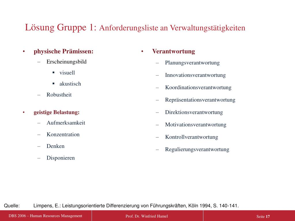 Lösung Gruppe 1: