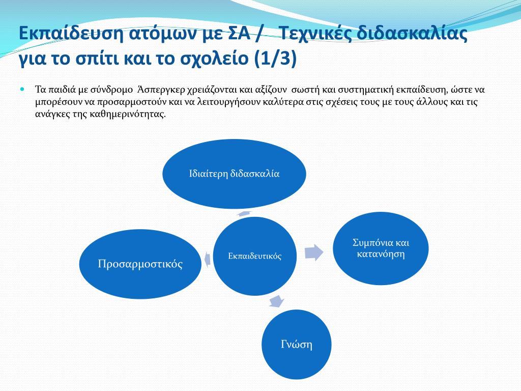 Εκπαίδευση ατόμων με ΣΑ /   Τεχνικές διδασκαλίας για το σπίτι και το σχολείο (1/3)