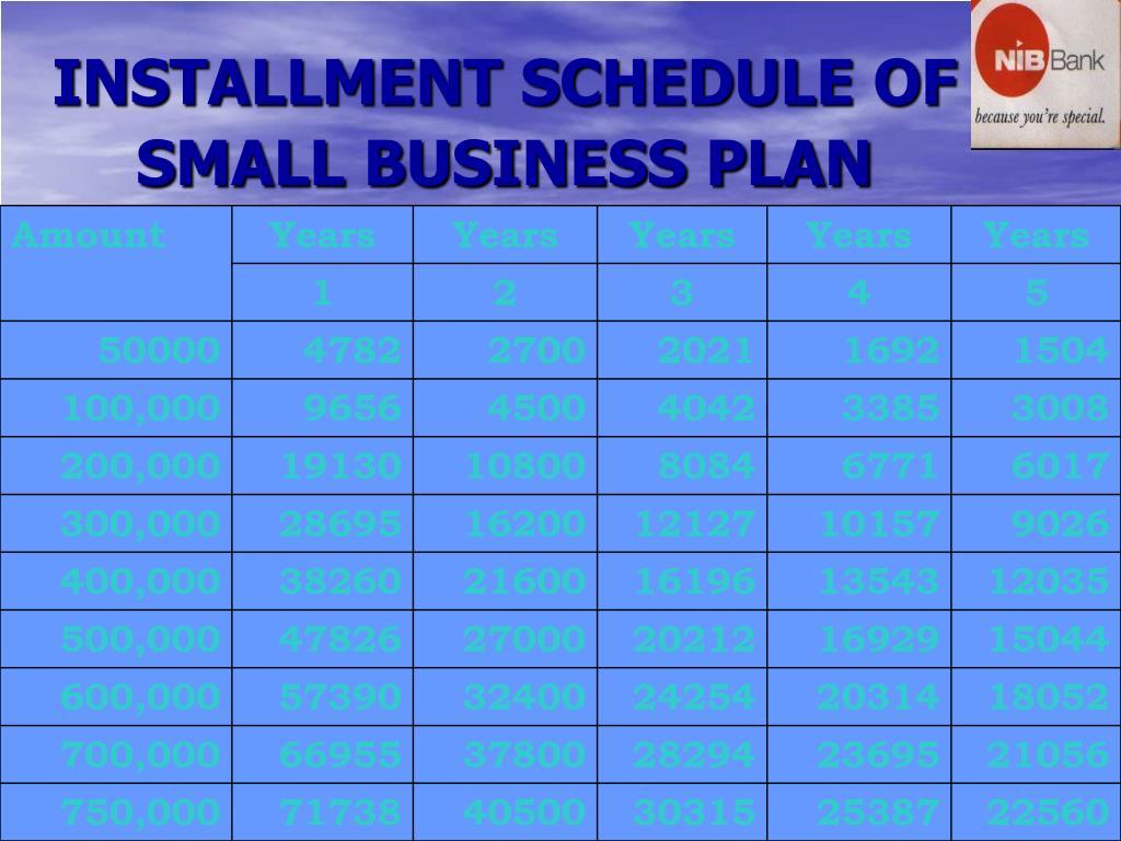INSTALLMENT SCHEDULE OF      SMALL BUSINESS PLAN