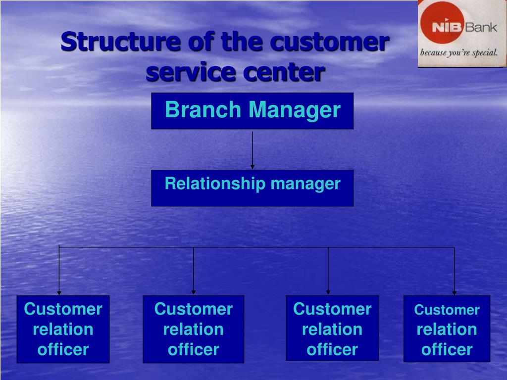 Structure of the customer