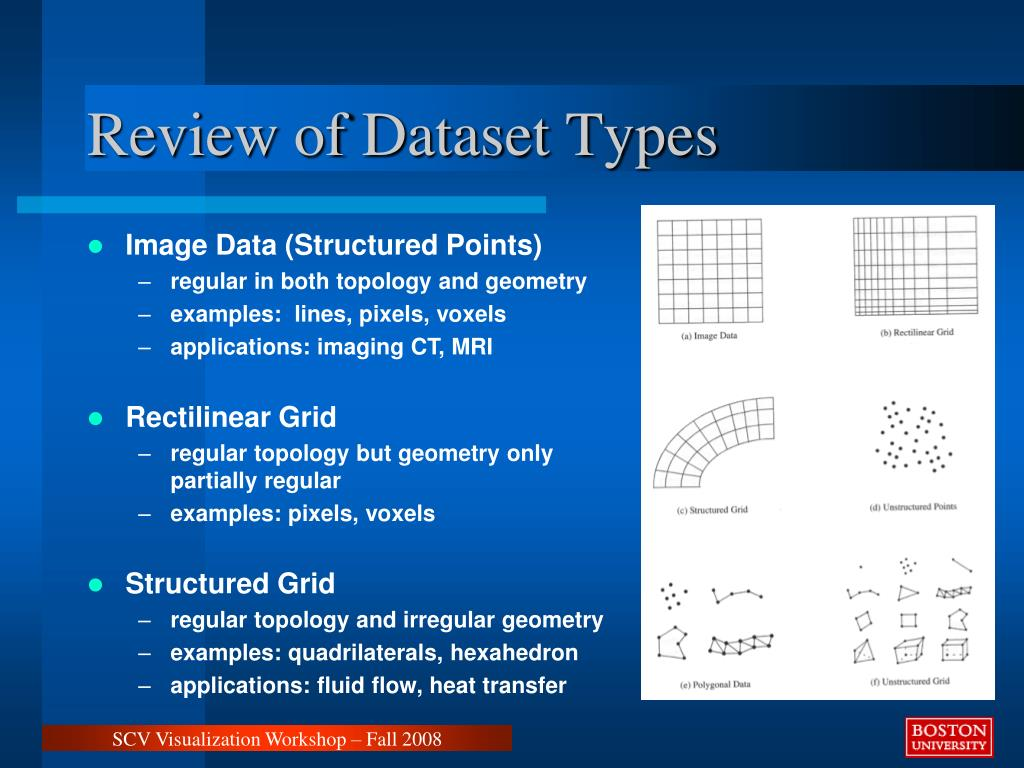Review of Dataset Types