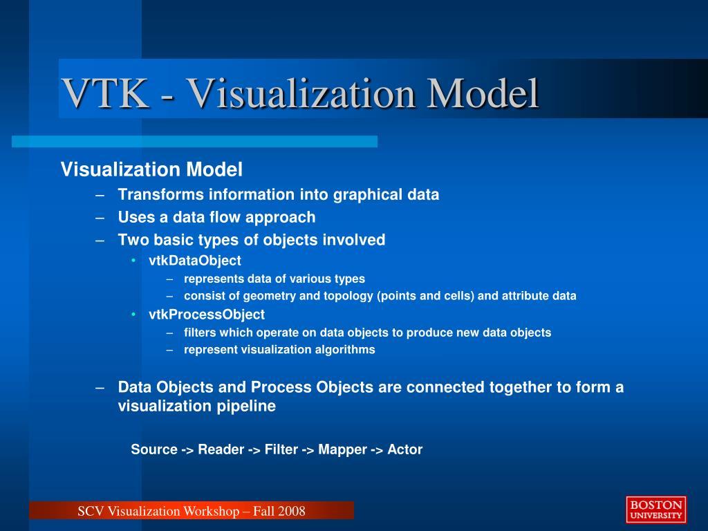 VTK - Visualization Model
