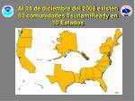 al 24 de diciembre del 2008 existen 63 comunidades tsunamiready en 10 estados