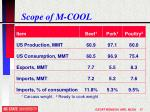 scope of m cool