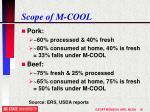 scope of m cool18