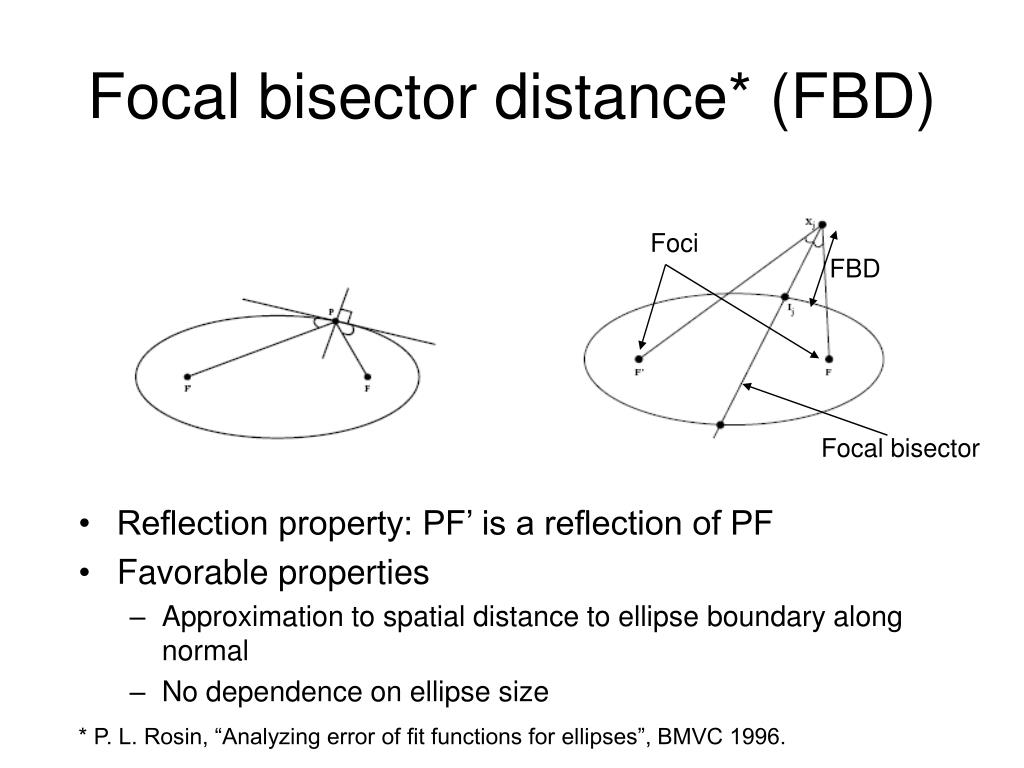 Focal bisector distance* (FBD)