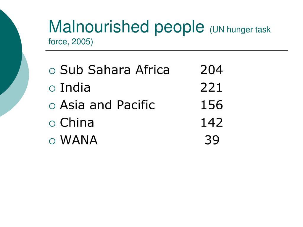 Malnourished people