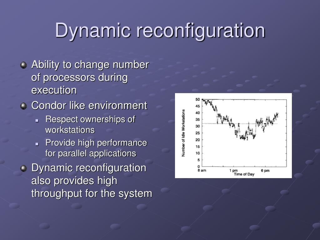 Dynamic reconfiguration