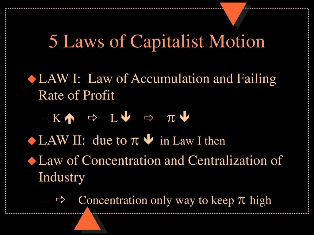 5 Laws of Capitalist Motion