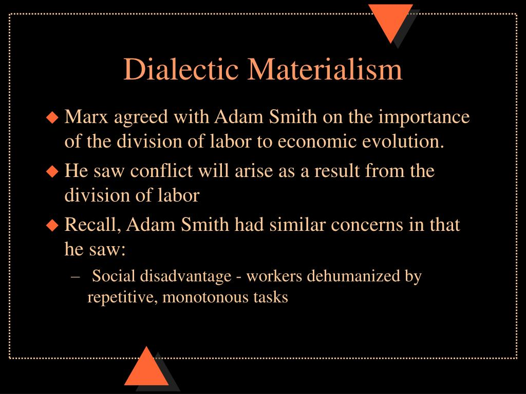 Dialectic Materialism