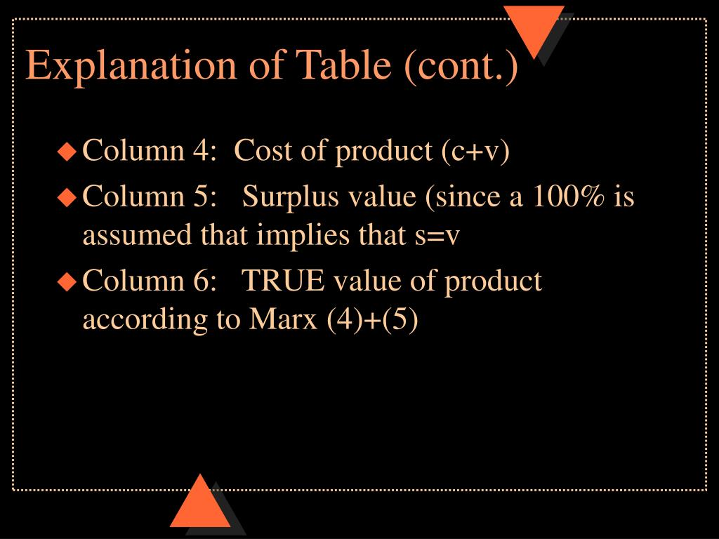 Explanation of Table (cont.)