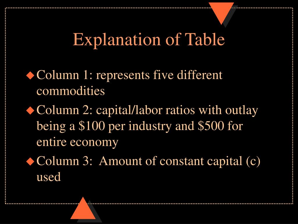 Explanation of Table