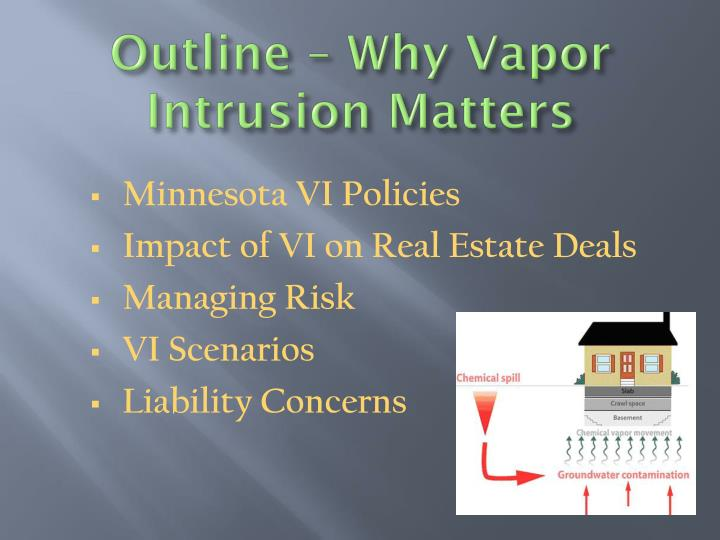 Outline why vapor intrusion matters