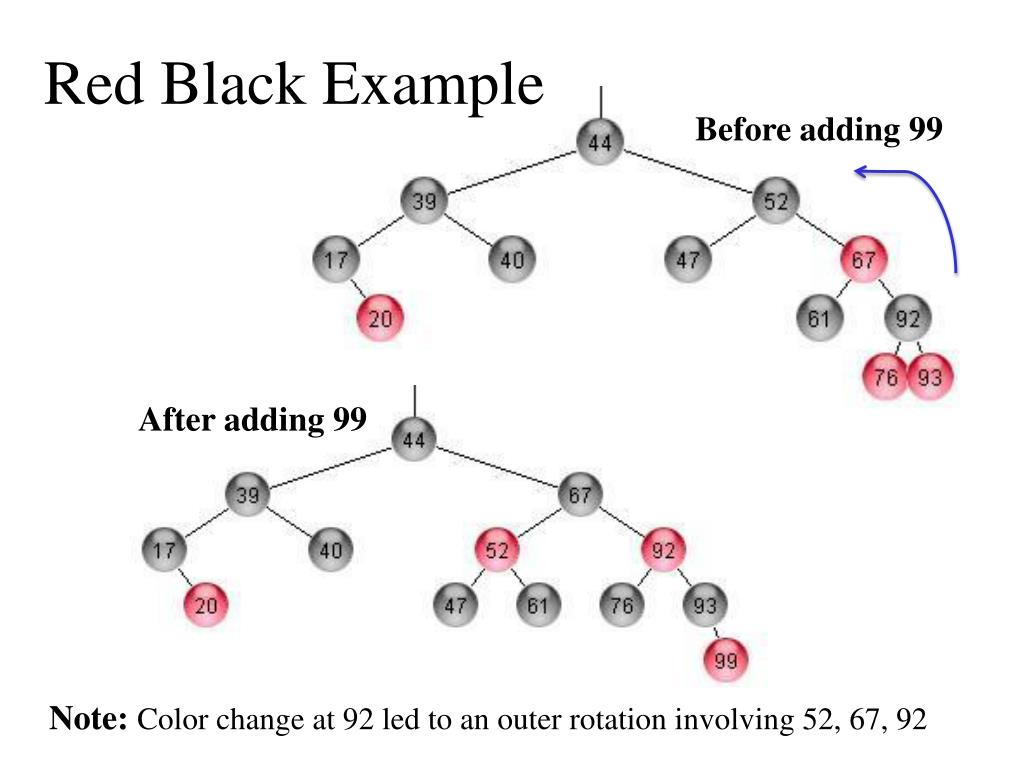 Red Black Example