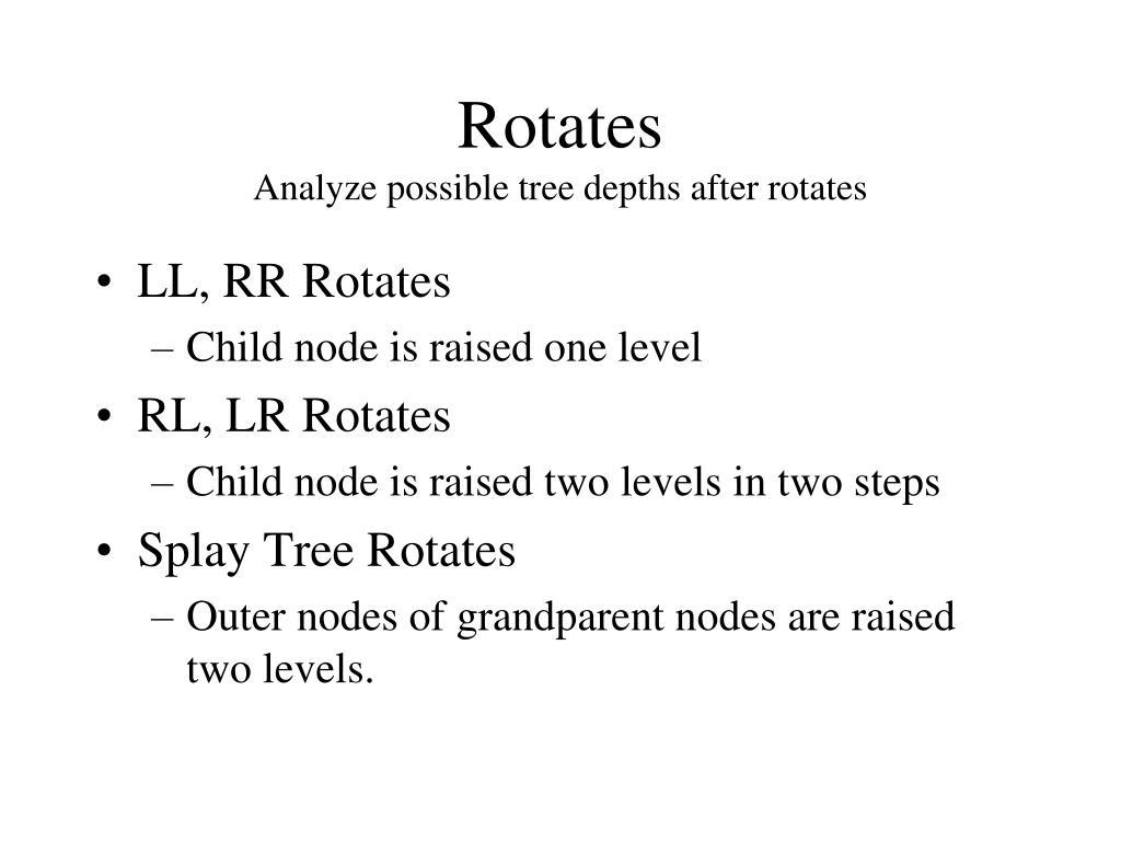 Rotates