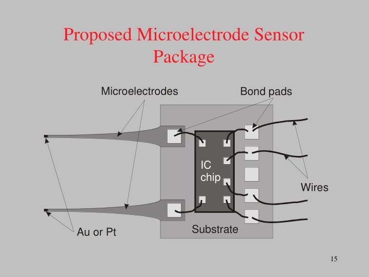 Proposed Microelectrode Sensor Package