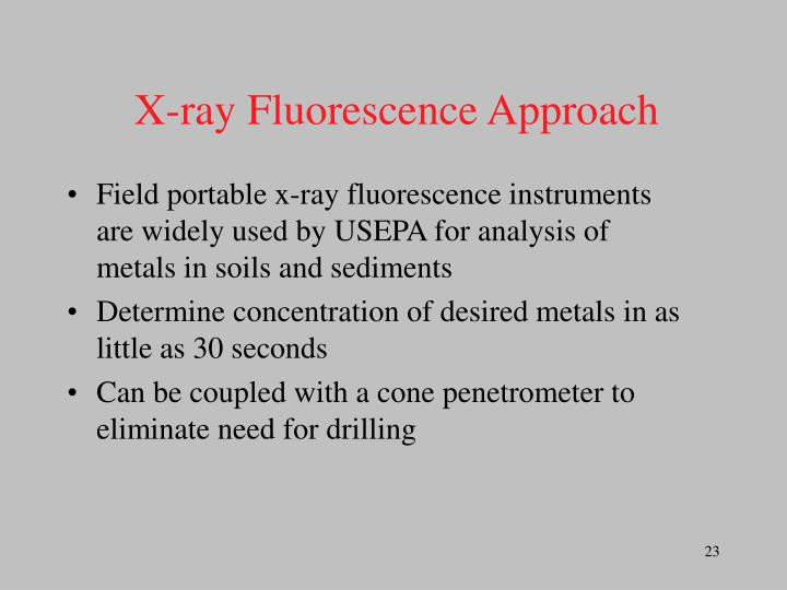 X-ray Fluorescence Approach