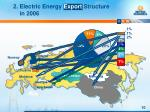 2 electric energy export structure in 2006
