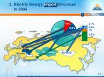 2 electric energy import structure in 2006