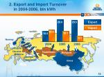 2 export and import turnover in 2004 2006 bln kwh