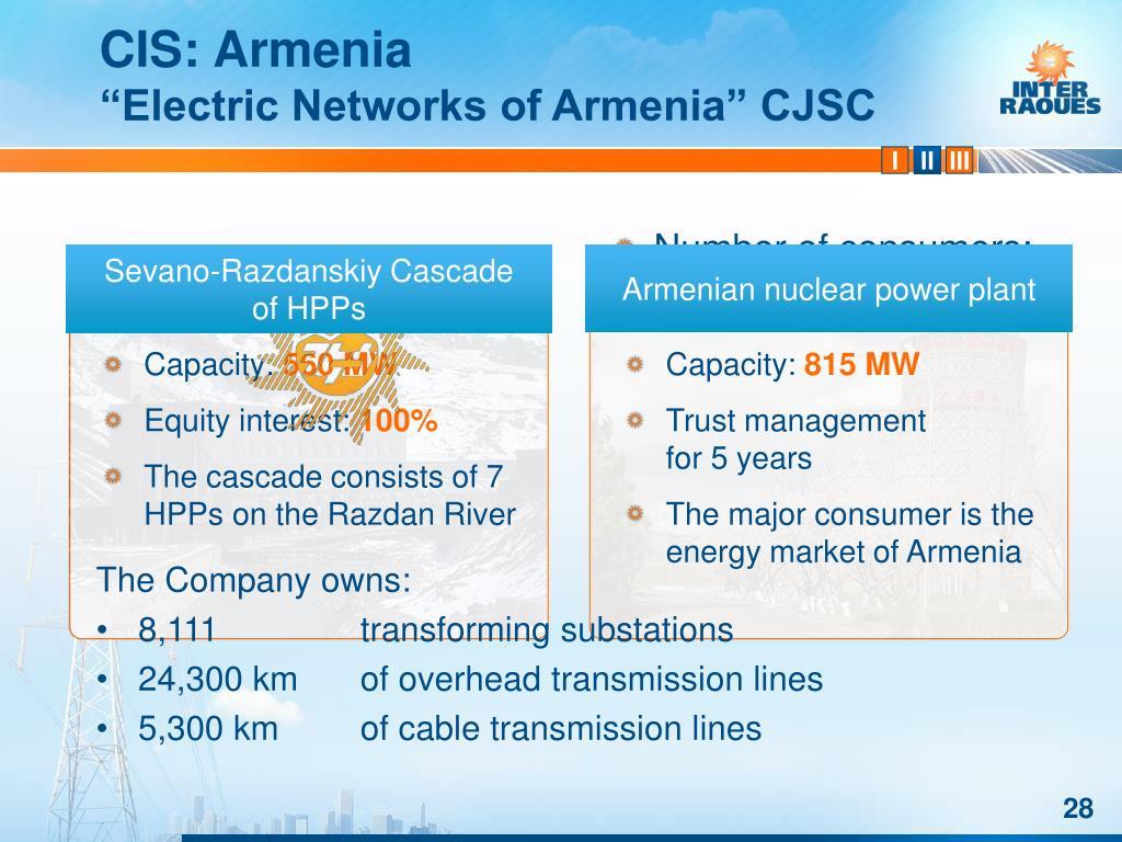 CIS: Armenia