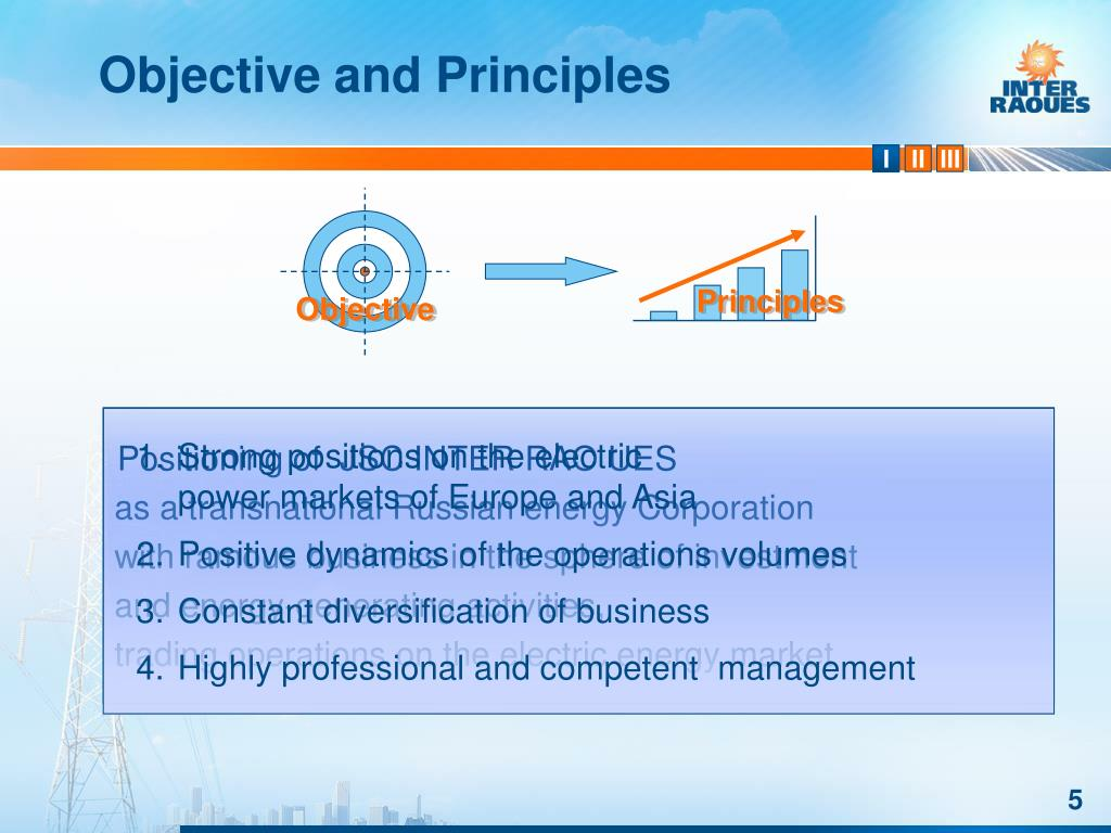 Objective and Principles
