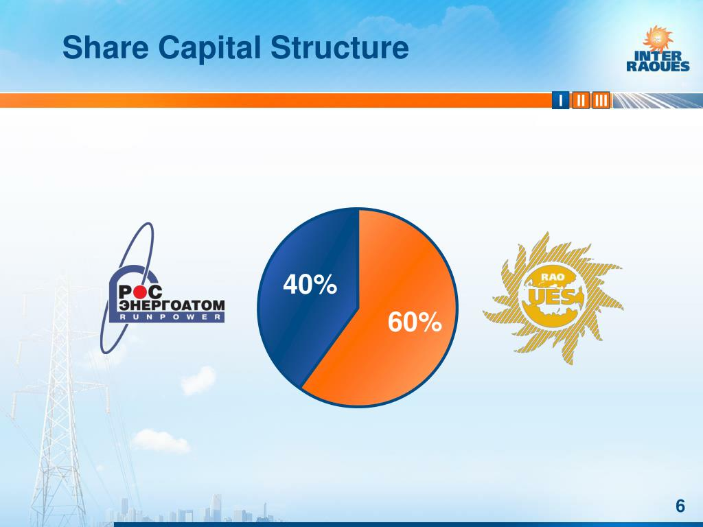 Share Capital Structure