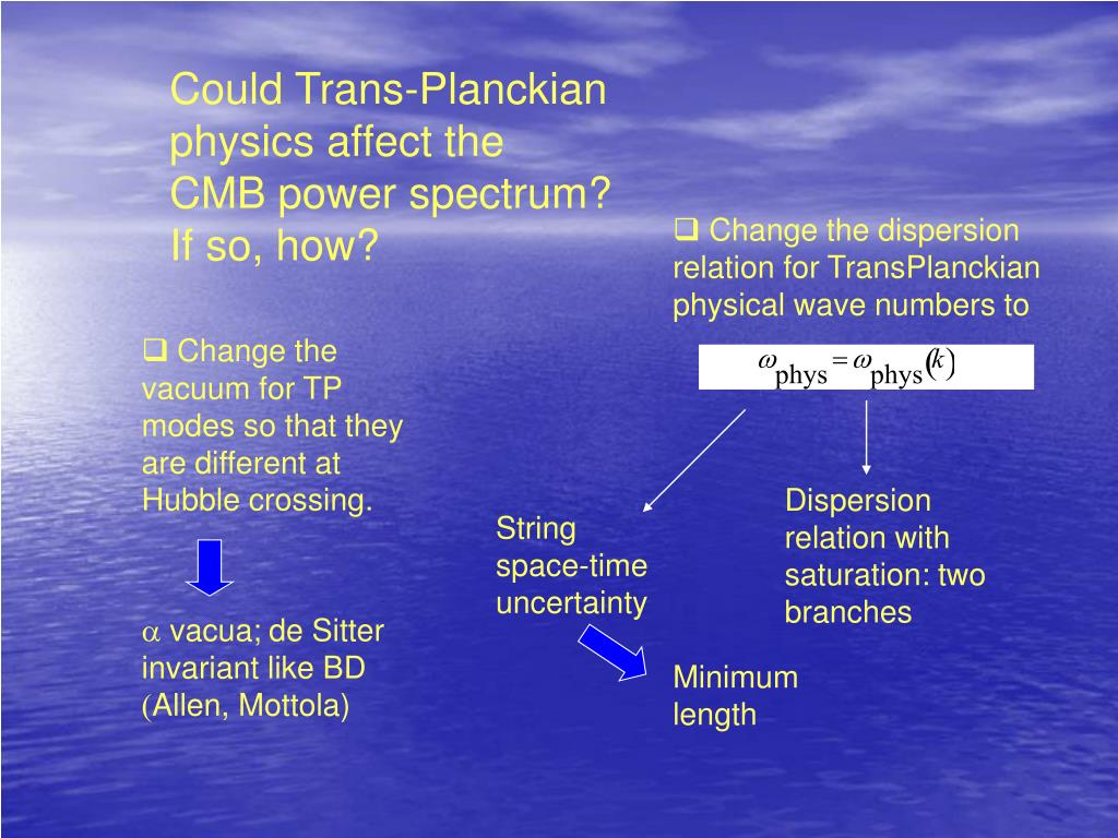 Could Trans-Planckian physics affect the CMB power spectrum? If so, how?