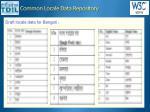 common locale data repository4