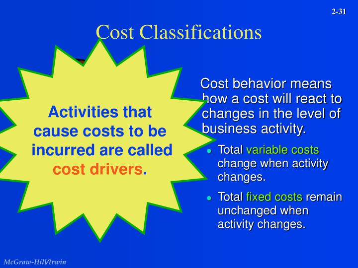 Cost Classifications