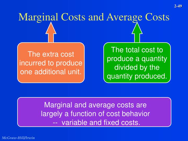 Marginal Costs and Average Costs