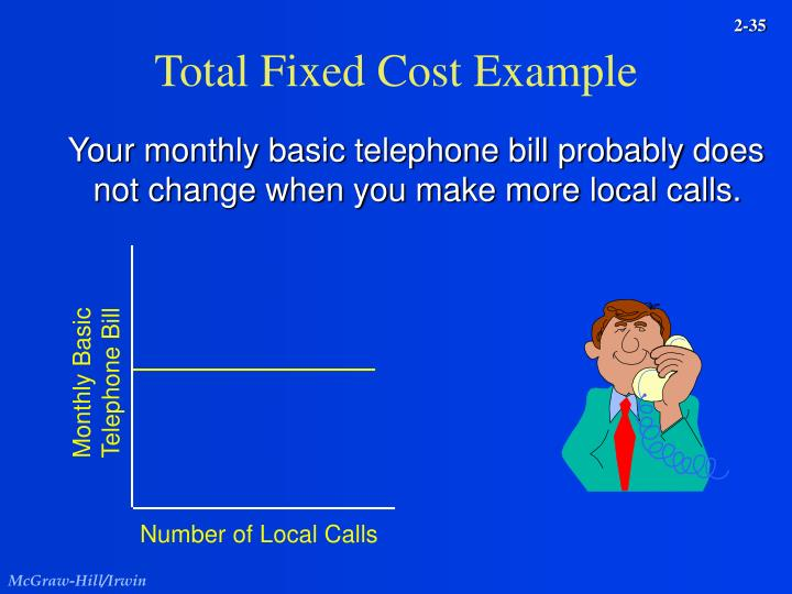 Total Fixed Cost Example