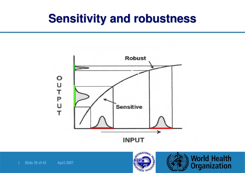 Sensitivity and robustness