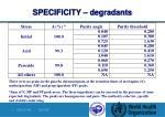 specificity degradants