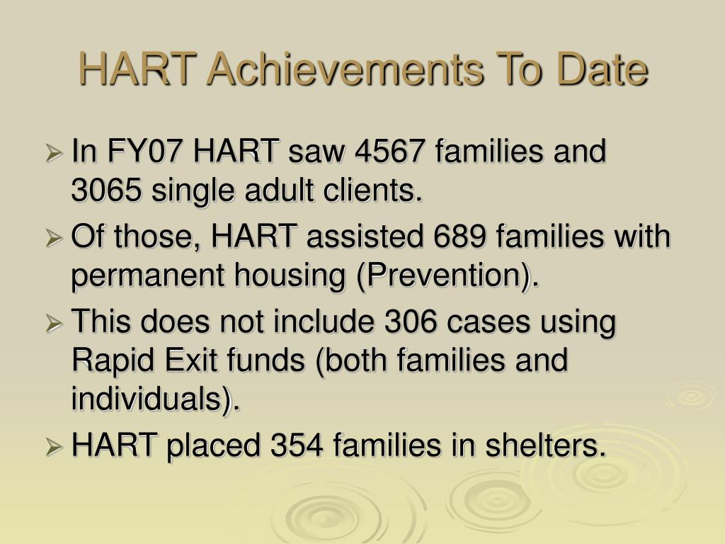 HART Achievements To Date